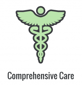 all about a comprehensive health insurance policy coverage